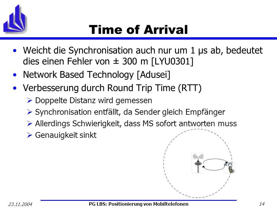 Time of Arrival Weicht die Synchronisation auch nur um 1 µs ab, bedeutet dies einen Fehler von ± 300 m [LYU0301]